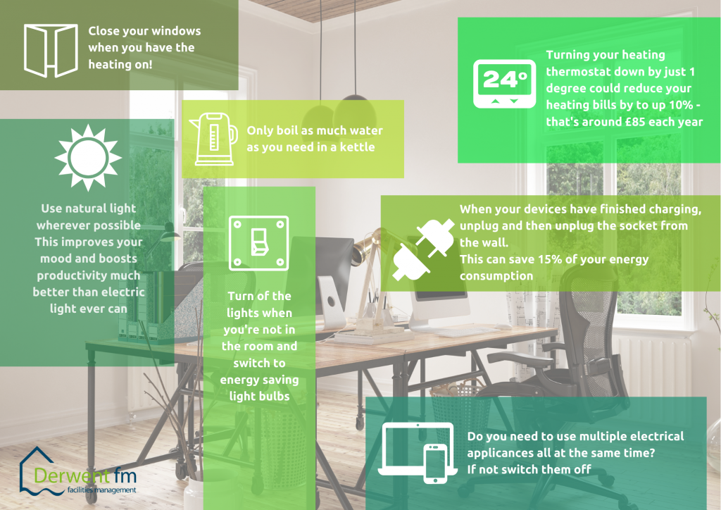 working from home energy saving tips